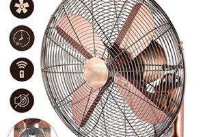Los 10 ventiladores de pared más vendidos